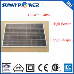 OEM solar energy panel product pv poly solar panel factory direct price per watt solar panels