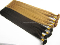 Can be Permed 100% Flat In Hair hair cutting names
