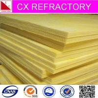 Sound proof glass wool board