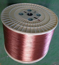 High quanlity and low price 14.20mm stranded electrical wire