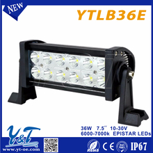 Motorcycle LED Turn Signals led car projector light led work light,auto lighting system