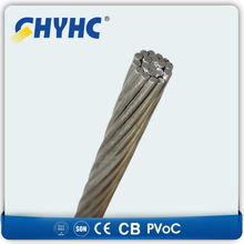 ACSR Aluminum Conductor Steel Reinforced bare acsr conductor types of transmission cables