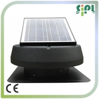 New Products! Solar Home Electric Appliance Low Watt DC Air Duct Solar Ventilator