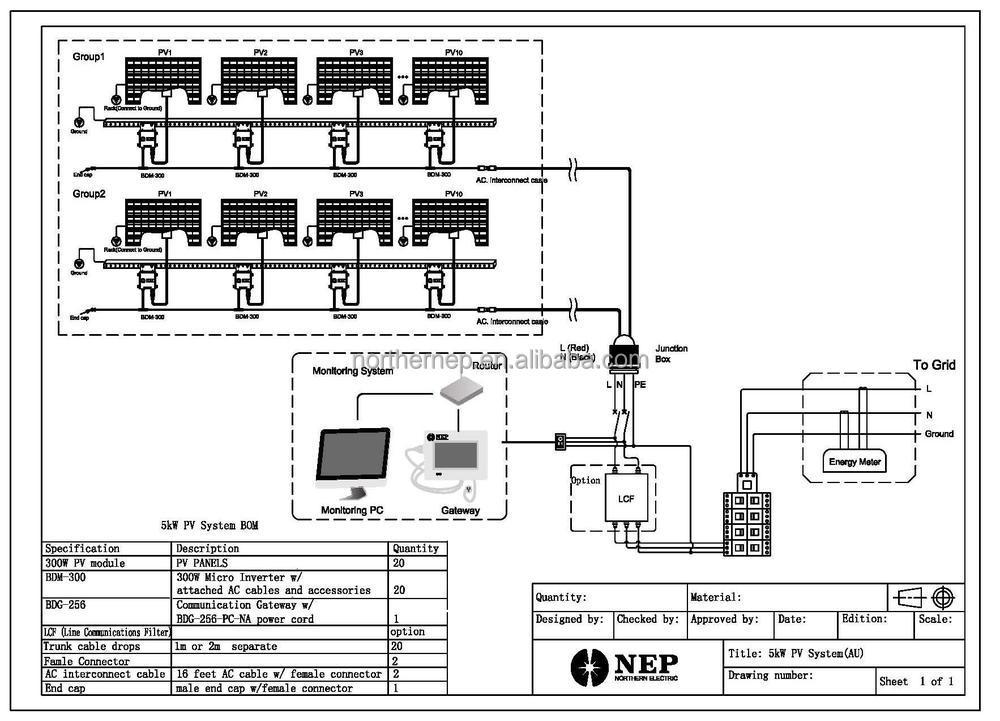 Second Generation Microinverter Waterproof Similar Enphase Renesola ...