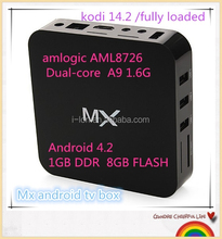 2014 favorable model!!dvb s2(SDMC STB) android tv box with aml8726-mx support playready, verimatrix,widevine DRM and CAS