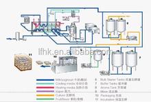 5000L/Dmilk processing plant produce pasteurized milk yogurt milk drinks