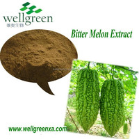 Bitter Melon Extract Momordica Glycosides 3%-10% UV CAS No.: 6211-32-1