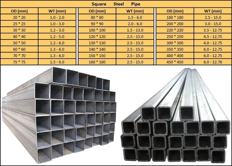 Metal Construction Material Zinc Square Pipes Weight Chart Buy