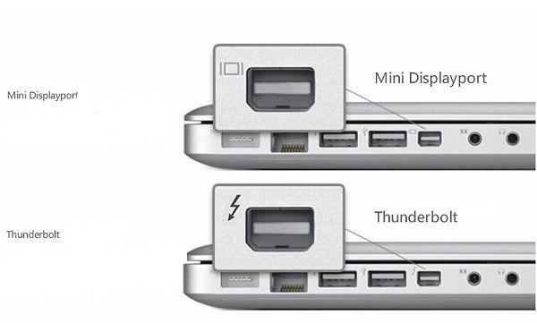 HDMI OEM Thunderbolt Mini DisplayPort DP HDMI MacBook HDMI #A06021