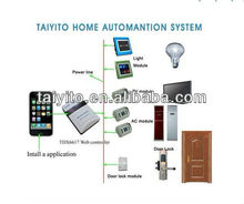 smart phone remote control smart home/x10 home automation