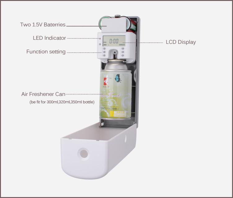 ABS plastic Auto LCD Aerosol Dispenser K-A19