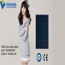 TOP fotovoltaic pannel