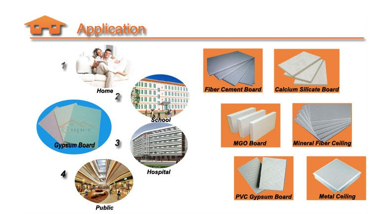 Low Partition Gypsum : China low prices ceiling decor wall partition paper faced