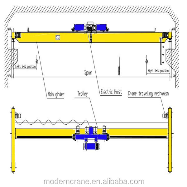 Overhead Crane Bridge Design : Special design electric hoist single girder double
