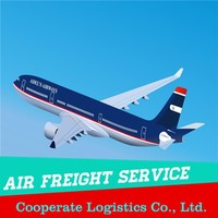 Air freight forwarder from shanghai/guangzhou to Kota Kinabalu------Chris (skype:colsales04)