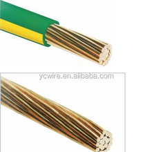 manufacturer copper strand electric wire