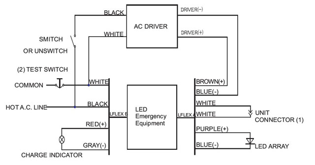HTB1AltYGXXXXXXiXFXXq6xXFXXXA exit light wiring diagram diagram wiring diagrams for diy car Home Lighting Wiring Diagram at virtualis.co