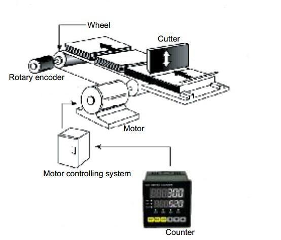 ct6s two preset digital counter meter
