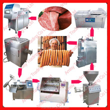Factory Price Sausage Producting Machines For Smoked,cooking Sausage Ham