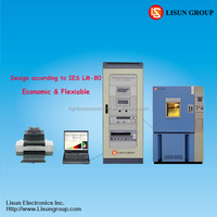 LEDLM-80PL LED Lumen Maintenance and Aging Control System can equip LS2008R Digital Power Meter for electrical test