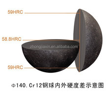High chromium wear resistance steel grinding ball with Best Price