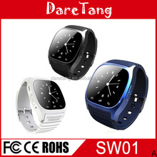 Some one must be success because this smart watch what is the real man watch that have quad core 1.44 inch