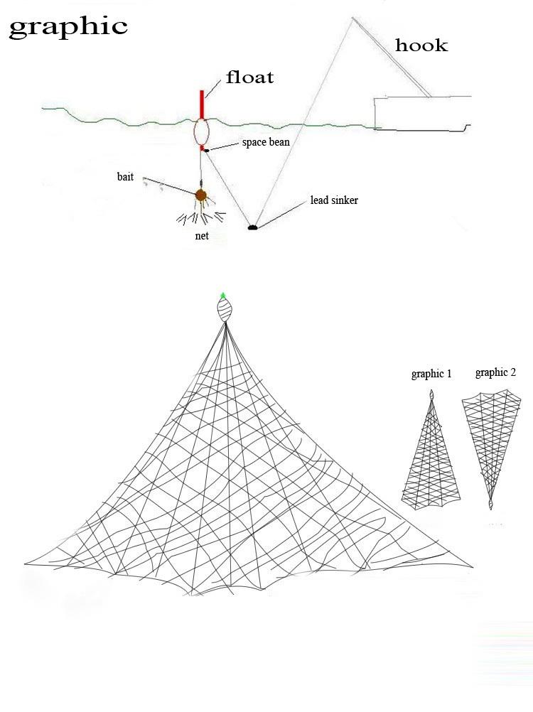 как ставить китайскую рыболовную сеть