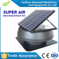 Newmeil SuperAir-R 12w 18v 24v roof brushless motor solar panel ventilation fan