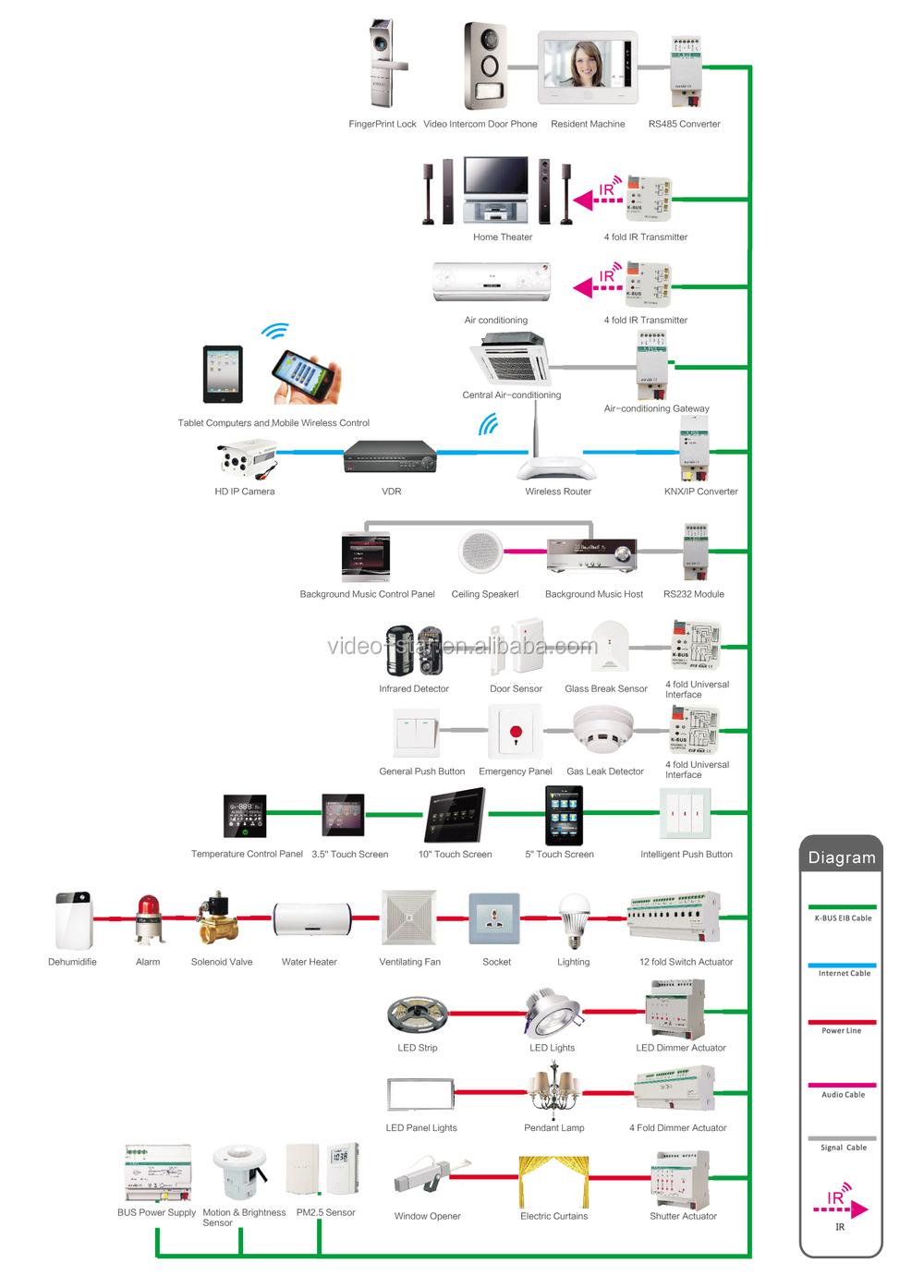 ... K-Bus Smart home Solution.jpg