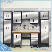 Best selling products in america home depot cabinet