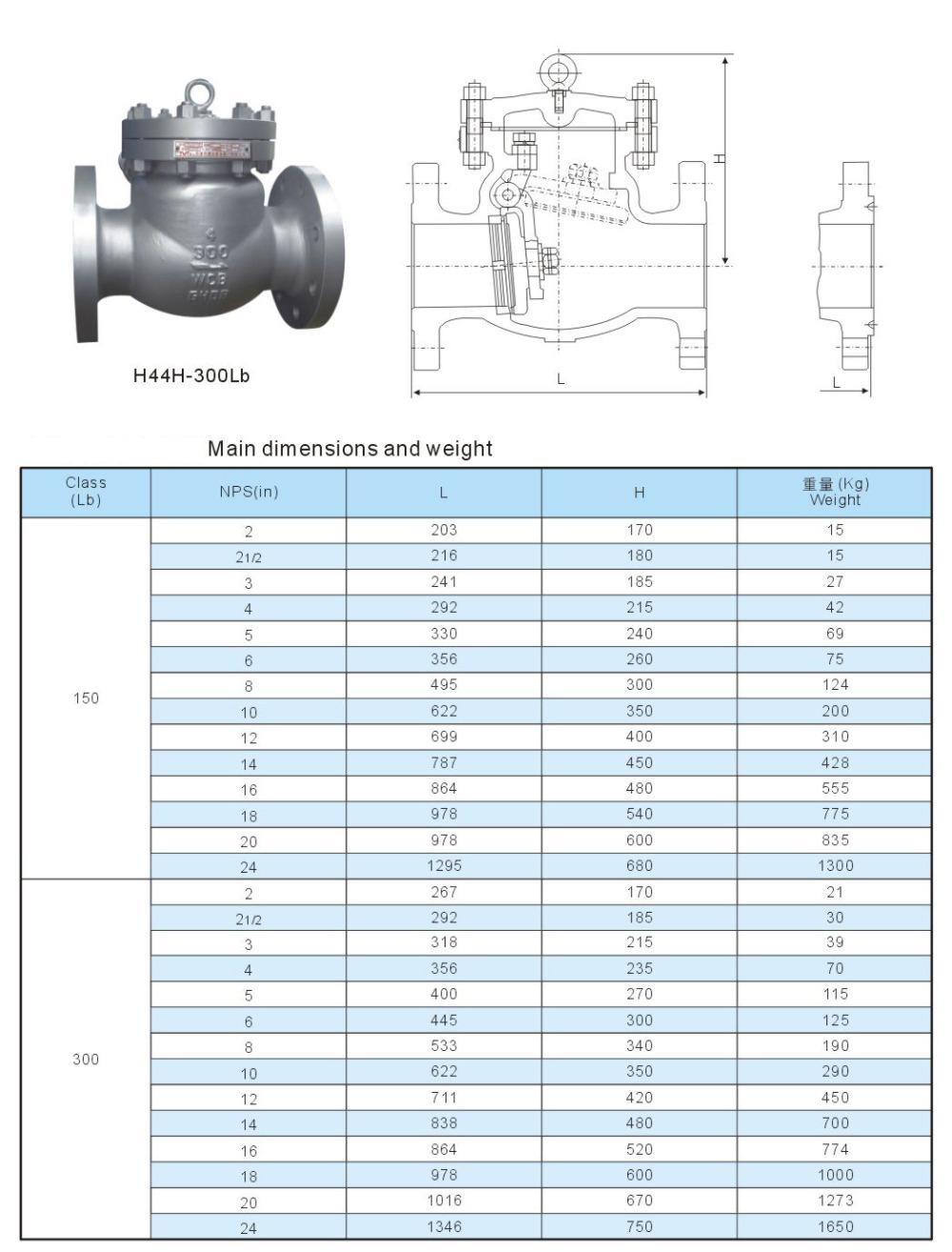 API flange swing check valve