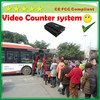 wifi and gps 4ch mobile dvr HDD, MDVR with couter system bus