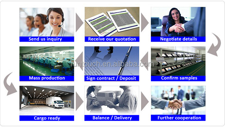 Runtouch Rt-v220 Pos 2015 Tft Type And Indoor Application ...