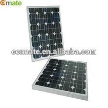 15 W solar de energía