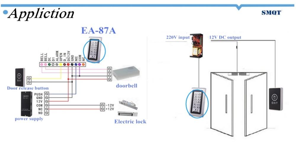 door access control.jpg