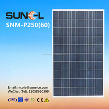 solar panel 250w manufacturers in china