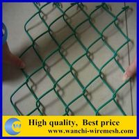 used chain link fence panels/chain link fence extensions/decorative chain link fence