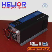P.F.C charger 1000w inverter (SAI Series)