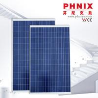 Greenest renewable energy itm solar collectors