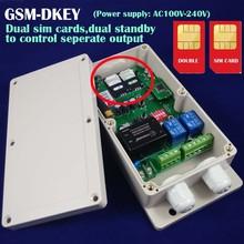 automatic gsm sliding door / innovative controller module
