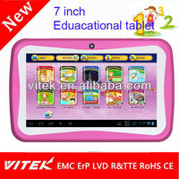 7inch wifi android 4.0 tablet free game download