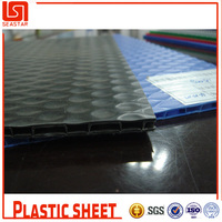 Waterproof pp honeycomb board supplier in China