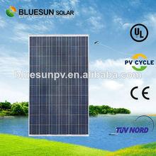 precio atractivo 250wp poli panel solar