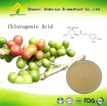 Green coffee bean extract/Chlorogenic acid/Chlorogenic acids Weight loss