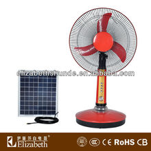 solar power systems with fan /solar energy systems panel
