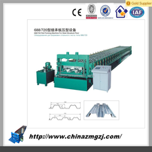 r panel roll forming machine price CE certificate