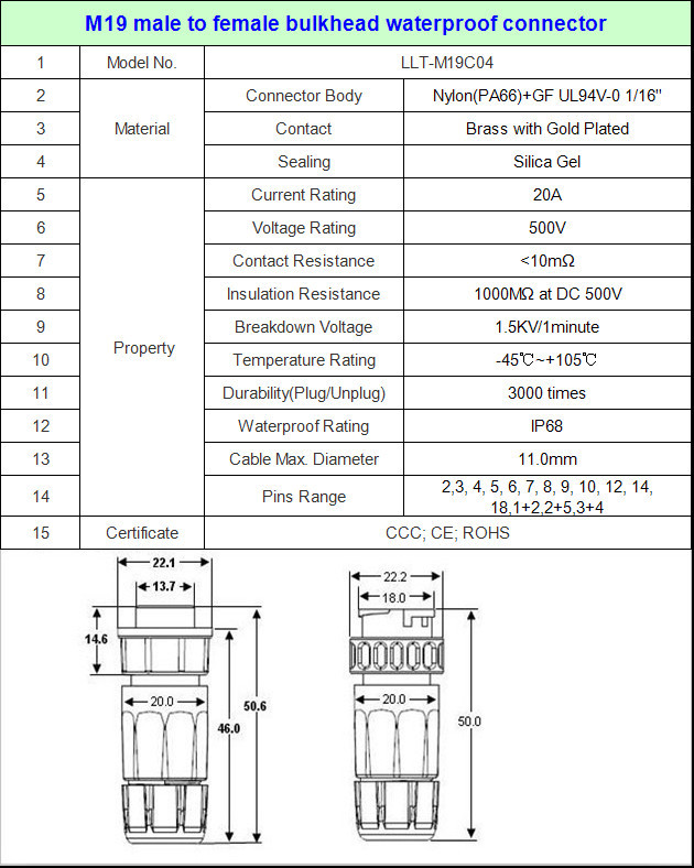 4pins verrouillage rapide des plug lectrique m19 for Diametre exterieur cable electrique