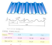 4x8 curve galvanized corrugated steel sheet