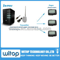 skybox f5 server break down alert system
