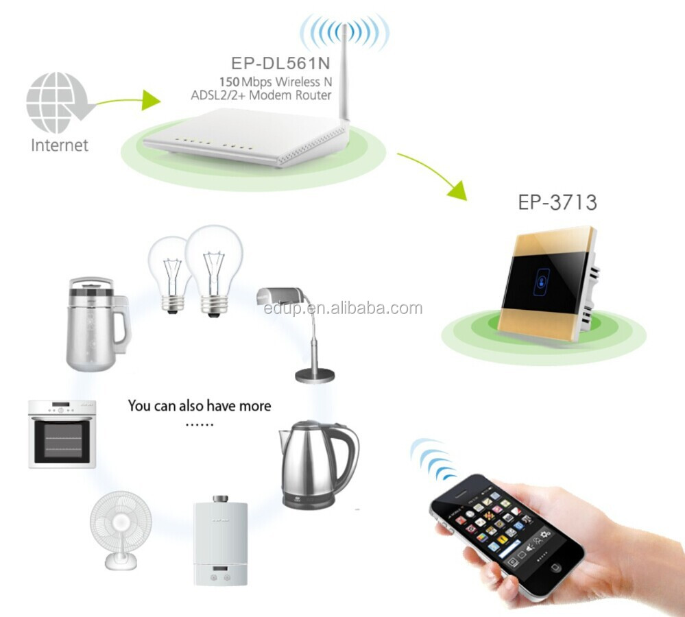 Power Smart Wifi Remote Switch Home Automation System In Wall - Buy ...